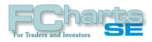 FCharts SE Free Stock Charting Software